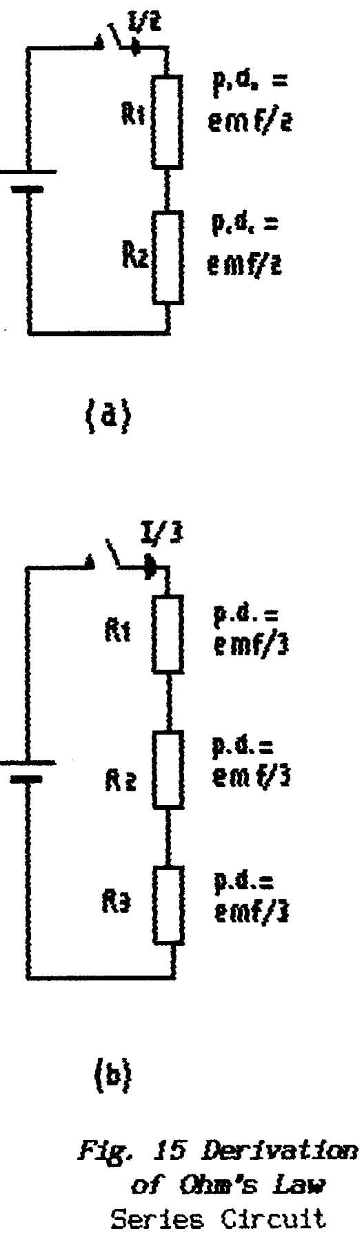 Fundamentals 1 Basic Physics Theory The Flow Of Current In Series Circuit Fig15ashows Two Identical Conductors Connected Across Cell A Manner That Requires To First Through One And Then