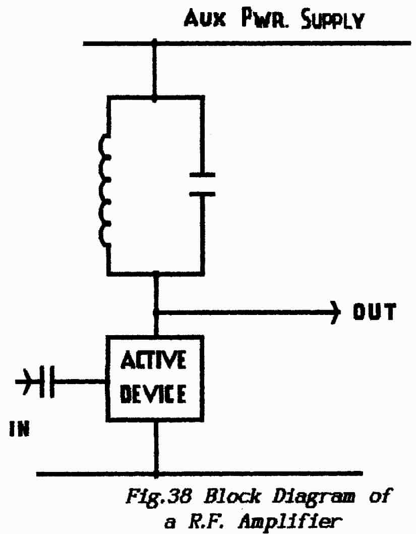 Fundamentals 2 Basic Radio Theory Active Antenna Aa 7 Hf Vhf Uhf 3 3000mhz The Input Via Coupling Capacitor May Come From An Aerial Coil Or Output Circuit Of A Previous Rf Amplifier
