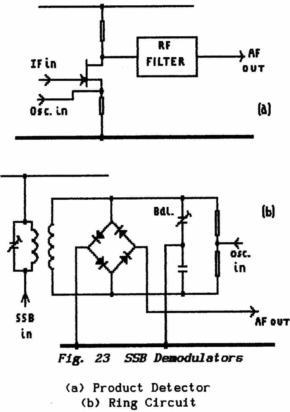 Part 3 Amplifiers Available This Circuit Is Sometimesknown As A Quadrature Oscillator Fig 23