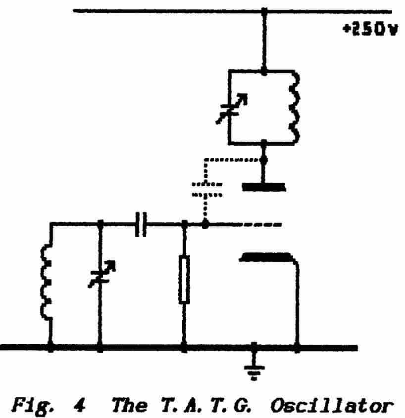 part 4 oscillators